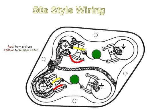 wiring50s tone tips and tricks mike & mike's guitar bar Drop in Strat Wiring Harness at bakdesigns.co